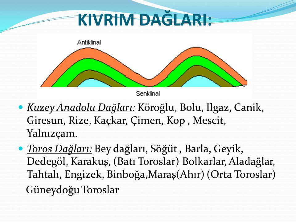 KIVRIM DAĞLARI: Kuzey Anadolu Dağları: Köroğlu, Bolu, Ilgaz, Canik, Giresun, Rize, Kaçkar, Çimen, Kop , Mescit, Yalnızçam.