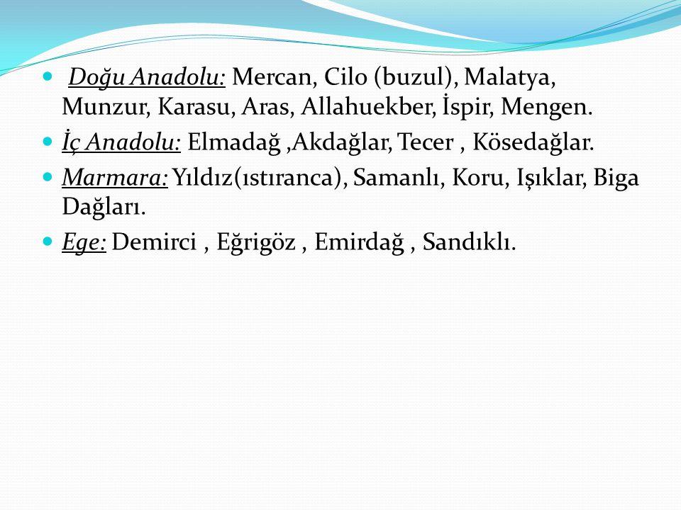 Doğu Anadolu: Mercan, Cilo (buzul), Malatya, Munzur, Karasu, Aras, Allahuekber, İspir, Mengen.