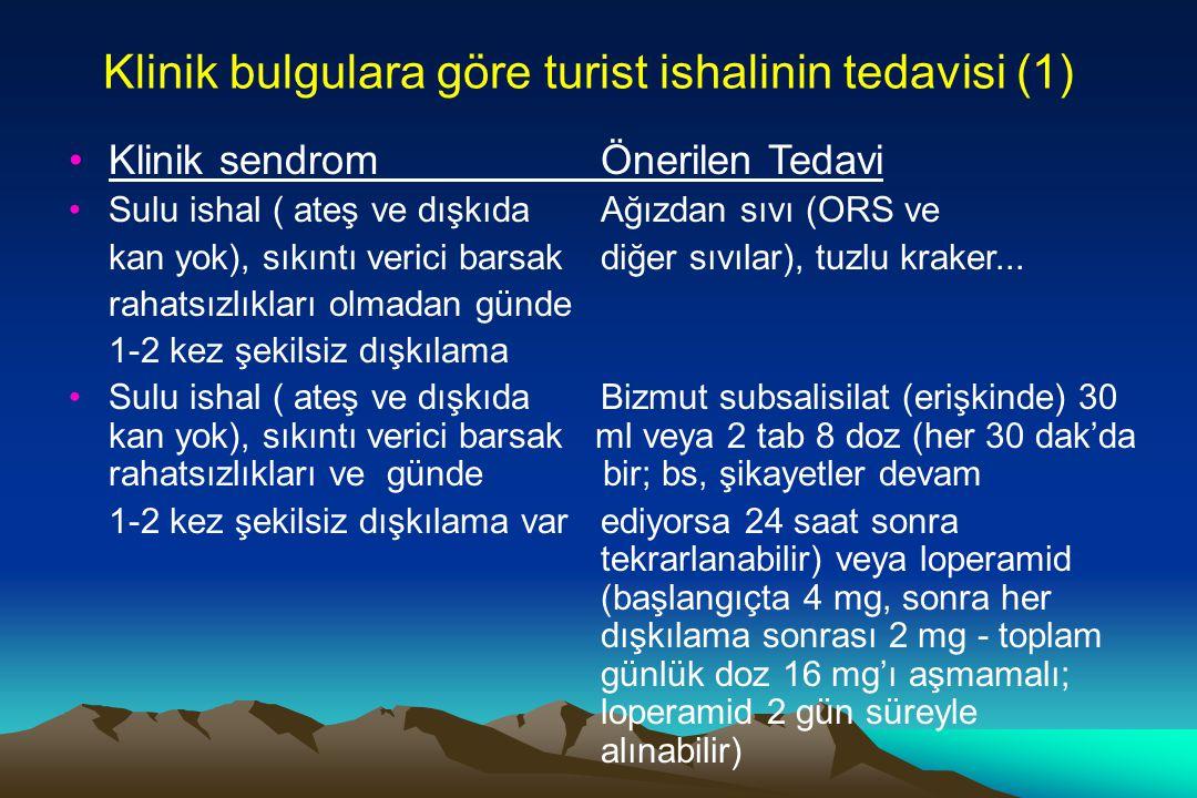 Klinik bulgulara göre turist ishalinin tedavisi (1)