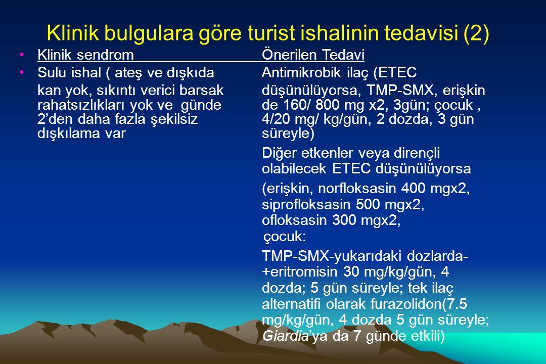 Klinik bulgulara göre turist ishalinin tedavisi (2)