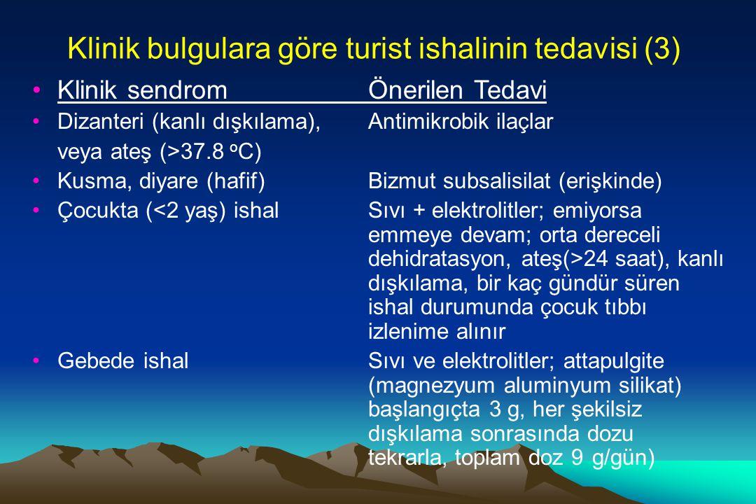 Klinik bulgulara göre turist ishalinin tedavisi (3)