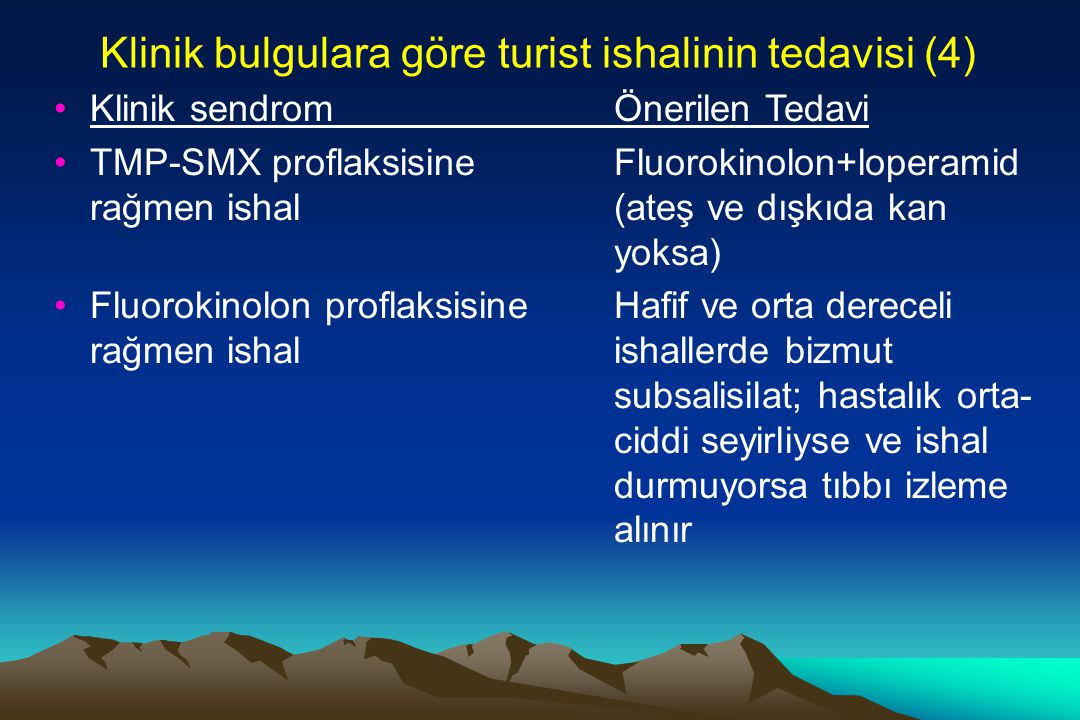 Klinik bulgulara göre turist ishalinin tedavisi (4)