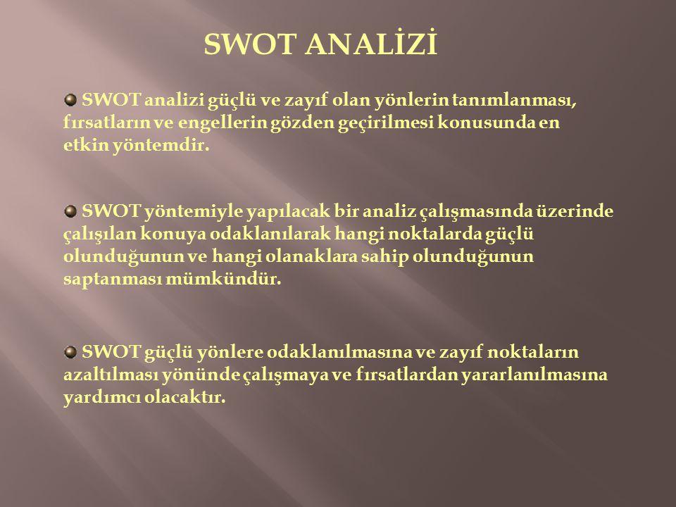 SWOT ANALİZİ SWOT analizi güçlü ve zayıf olan yönlerin tanımlanması, fırsatların ve engellerin gözden geçirilmesi konusunda en etkin yöntemdir.