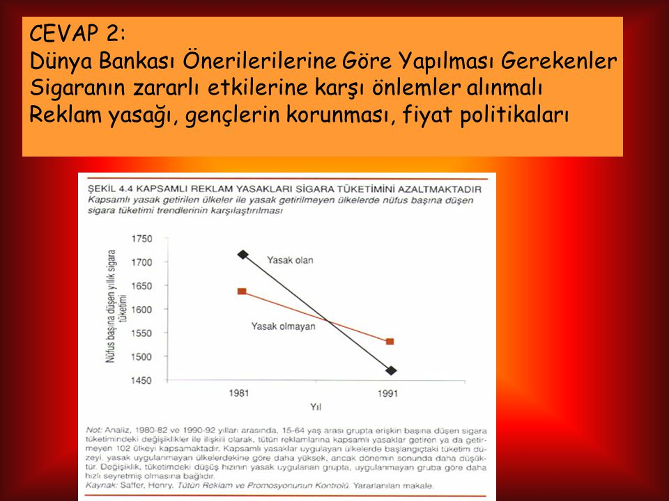 CEVAP 2: Dünya Bankası Önerilerilerine Göre Yapılması Gerekenler. Sigaranın zararlı etkilerine karşı önlemler alınmalı.