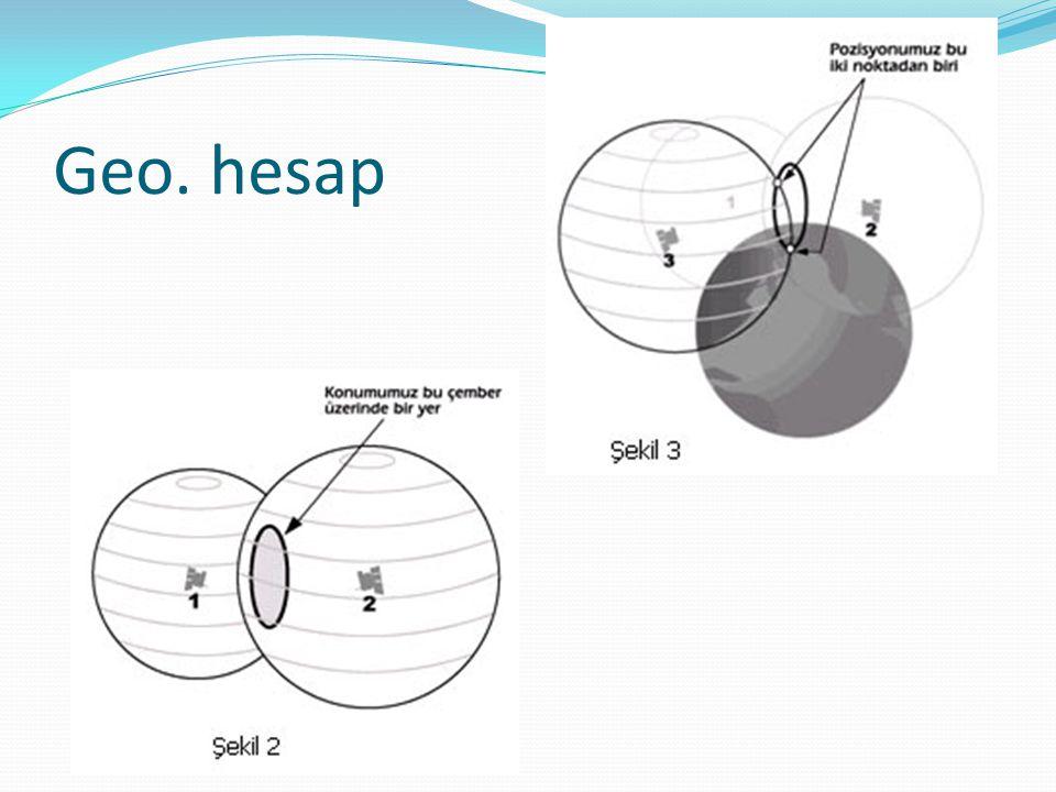 Geo. hesap