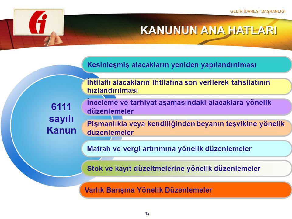 KANUNUN ANA HATLARI 6111 sayılı Kanun