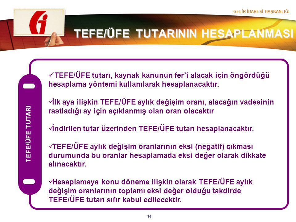 TEFE/ÜFE TUTARININ HESAPLANMASI