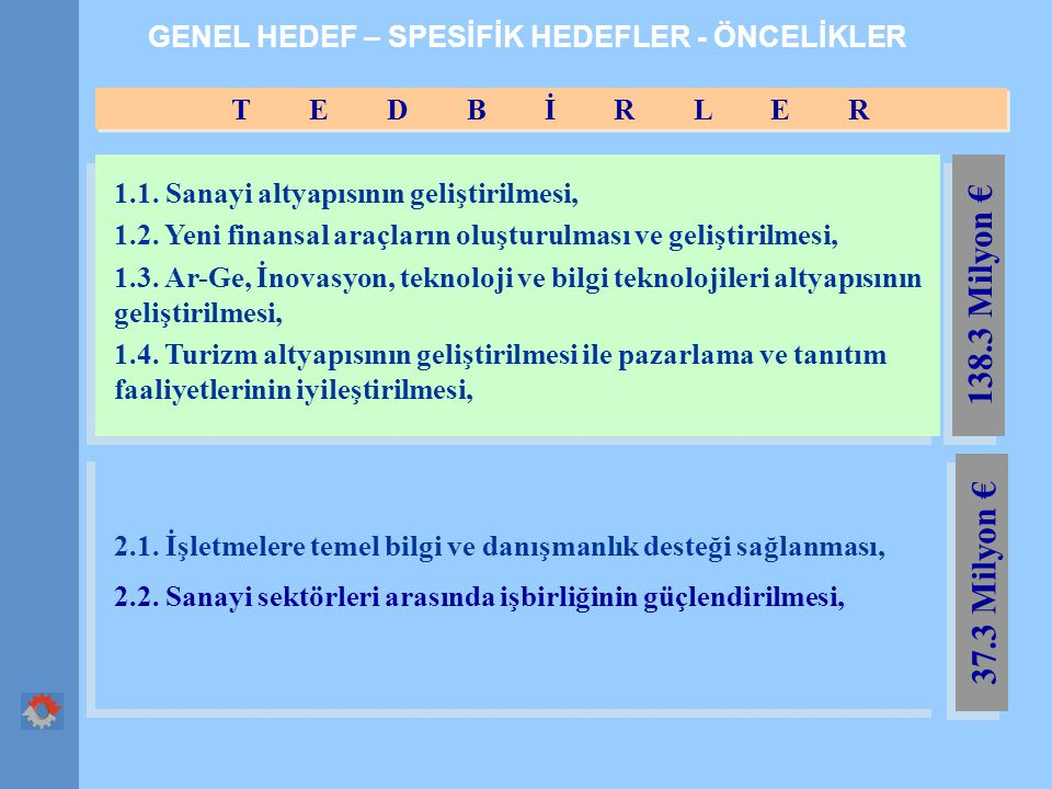 GENEL HEDEF – SPESİFİK HEDEFLER - ÖNCELİKLER