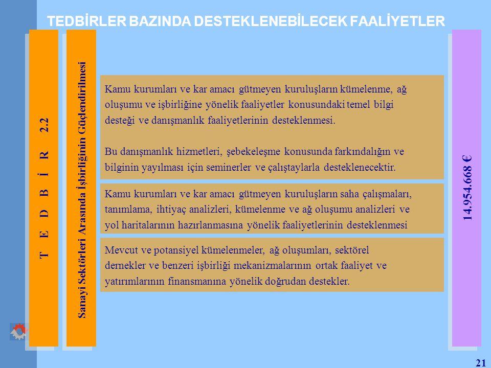 TEDBİRLER BAZINDA DESTEKLENEBİLECEK FAALİYETLER