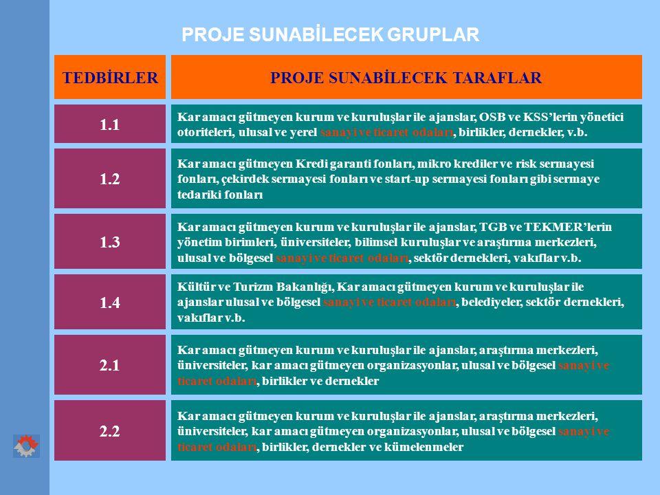 PROJE SUNABİLECEK GRUPLAR