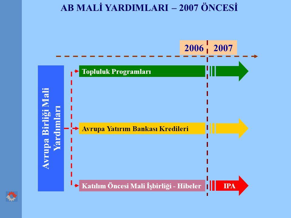 AB MALİ YARDIMLARI – 2007 ÖNCESİ Avrupa Birliği Mali Yardımları