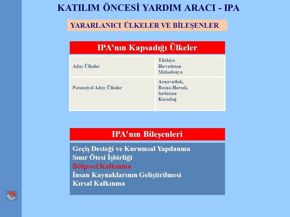 KATILIM ÖNCESİ YARDIM ARACI - IPA IPA'nın Kapsadığı Ülkeler