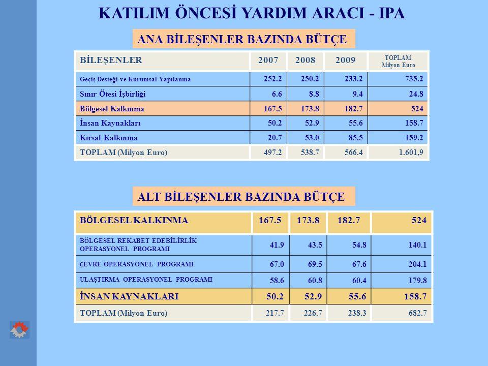 KATILIM ÖNCESİ YARDIM ARACI - IPA