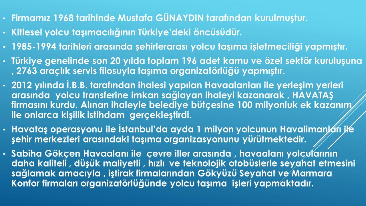 Firmamız 1968 tarihinde Mustafa GÜNAYDIN tarafından kurulmuştur.