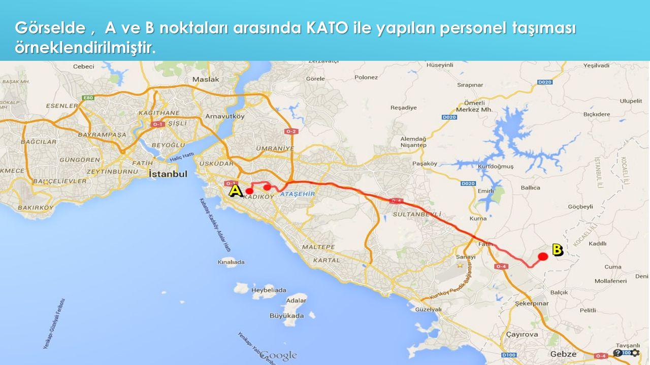 Görselde , A ve B noktaları arasında KATO ile yapılan personel taşıması örneklendirilmiştir.