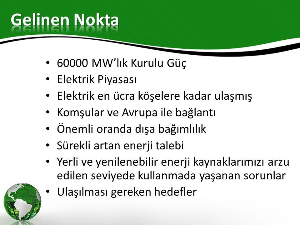 Gelinen Nokta 60000 MW'lık Kurulu Güç Elektrik Piyasası