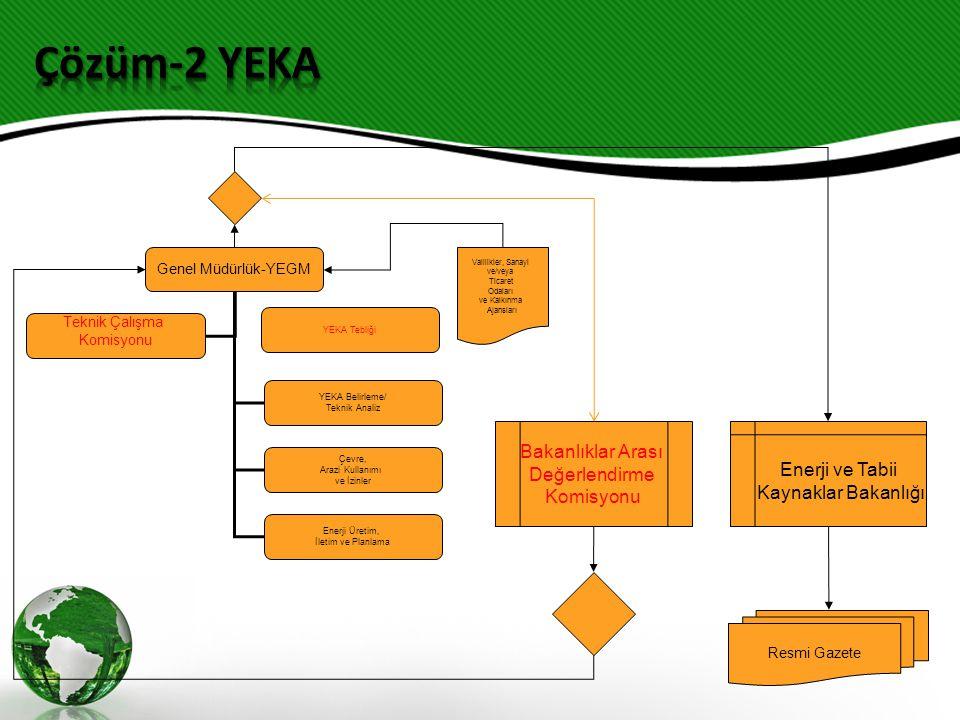 Çözüm-2 YEKA Bakanlıklar Arası Değerlendirme Enerji ve Tabii Komisyonu