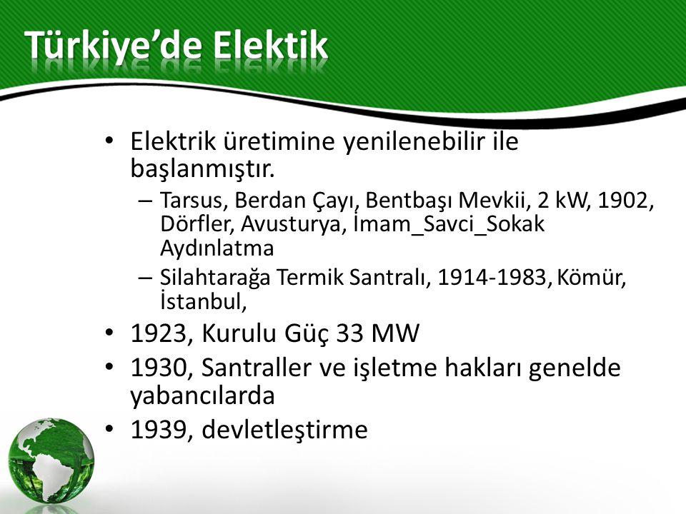 Türkiye'de Elektik Elektrik üretimine yenilenebilir ile başlanmıştır.