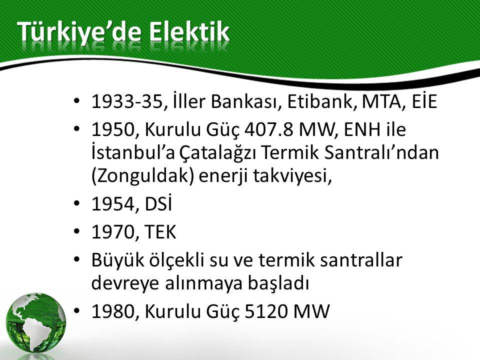 Türkiye'de Elektik 1933-35, İller Bankası, Etibank, MTA, EİE