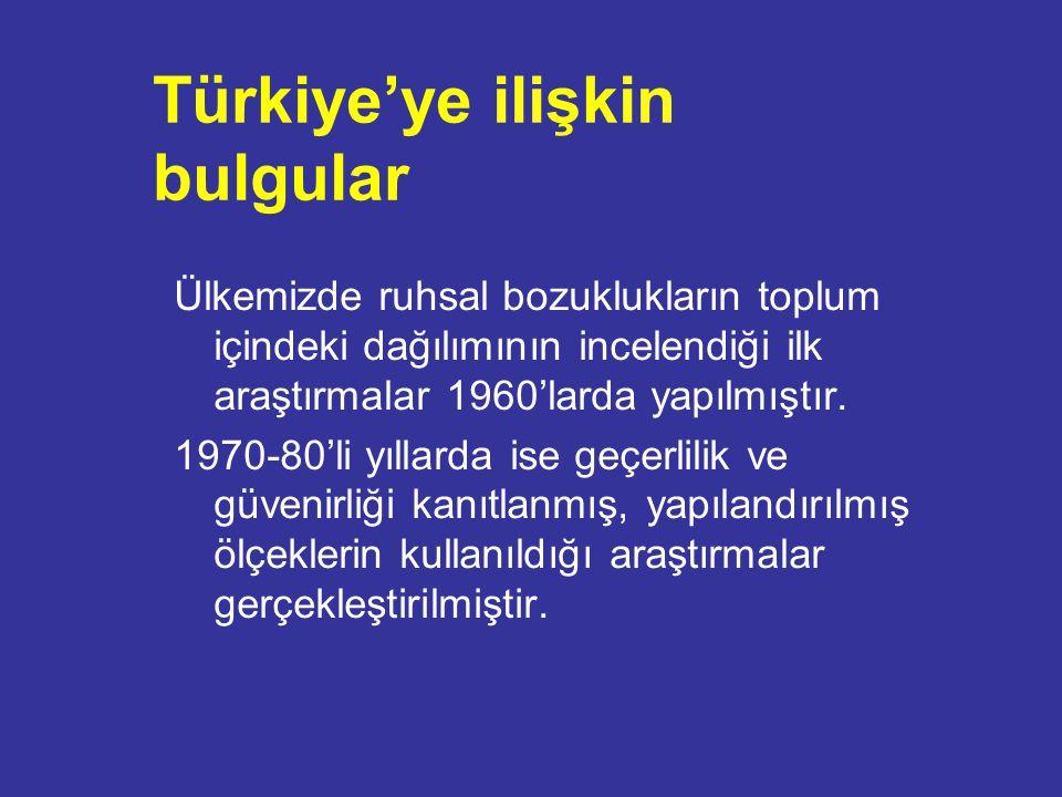 Türkiye'ye ilişkin bulgular