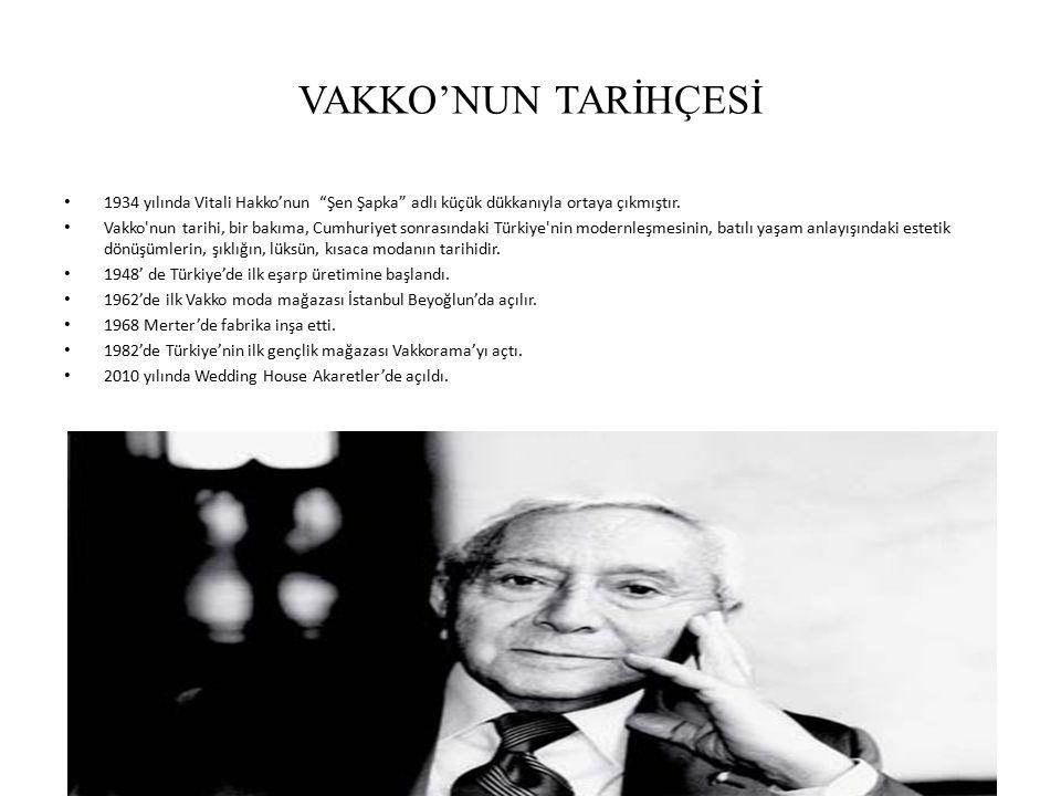 VAKKO'NUN TARİHÇESİ 1934 yılında Vitali Hakko'nun Şen Şapka adlı küçük dükkanıyla ortaya çıkmıştır.