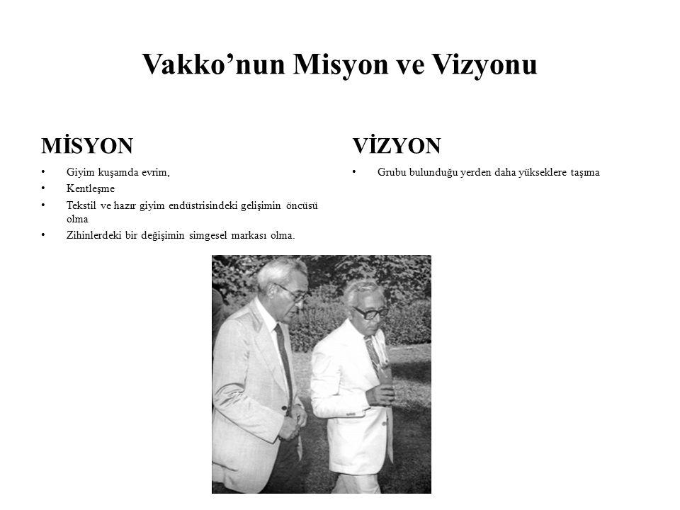 Vakko'nun Misyon ve Vizyonu