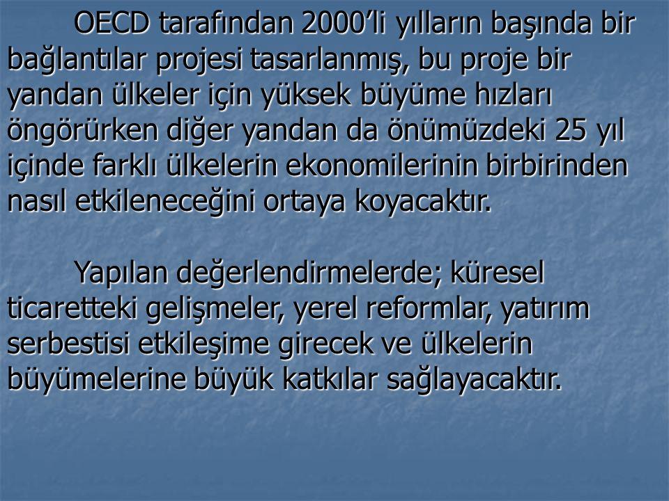 OECD tarafından 2000'li yılların başında bir bağlantılar projesi tasarlanmış, bu proje bir yandan ülkeler için yüksek büyüme hızları öngörürken diğer yandan da önümüzdeki 25 yıl içinde farklı ülkelerin ekonomilerinin birbirinden nasıl etkileneceğini ortaya koyacaktır.