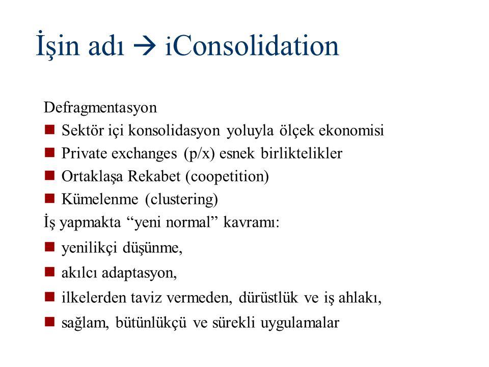 İşin adı  iConsolidation