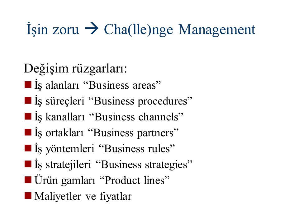 İşin zoru  Cha(lle)nge Management