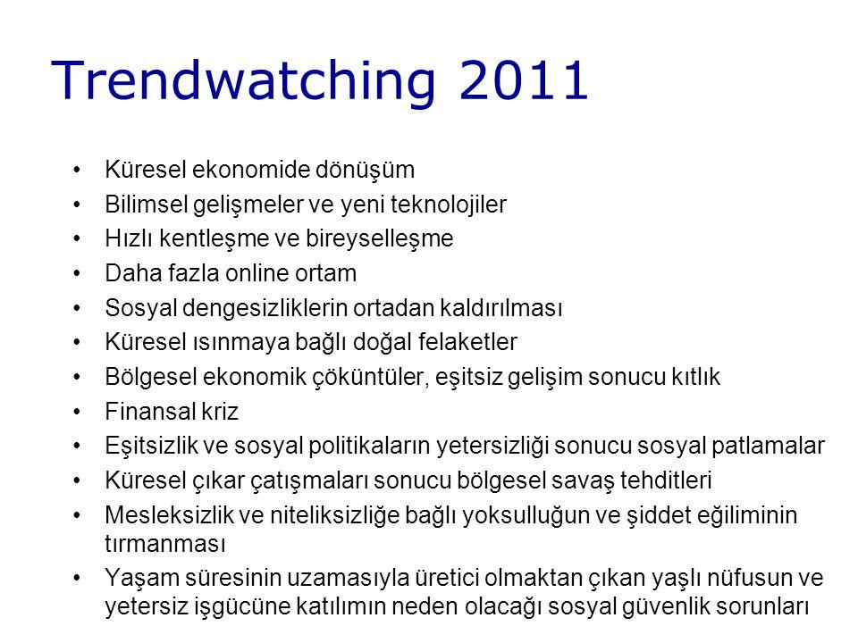 Trendwatching 2011 Küresel ekonomide dönüşüm
