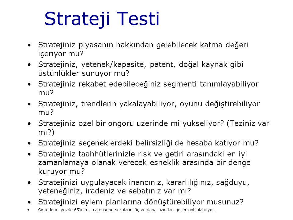 Strateji Testi Stratejiniz piyasanın hakkından gelebilecek katma değeri içeriyor mu