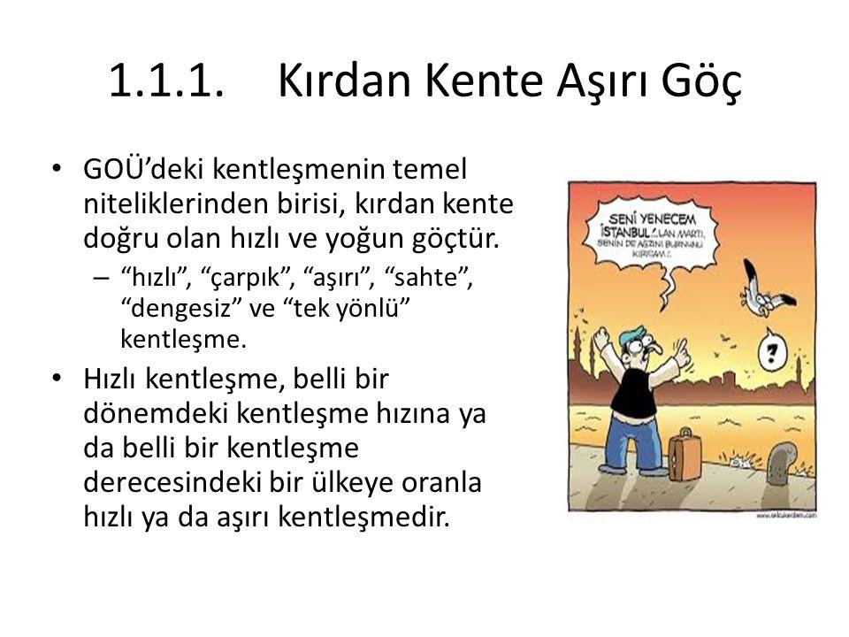 1.1.1. Kırdan Kente Aşırı Göç GOÜ'deki kentleşmenin temel niteliklerinden birisi, kırdan kente doğru olan hızlı ve yoğun göçtür.