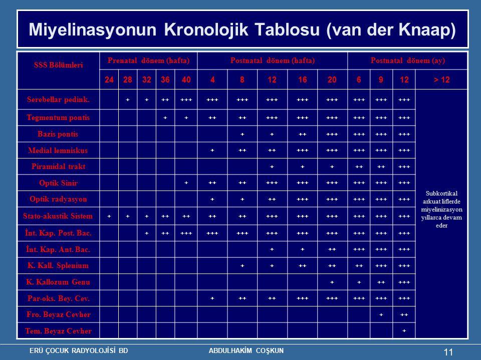 Miyelinasyonun Kronolojik Tablosu (van der Knaap)