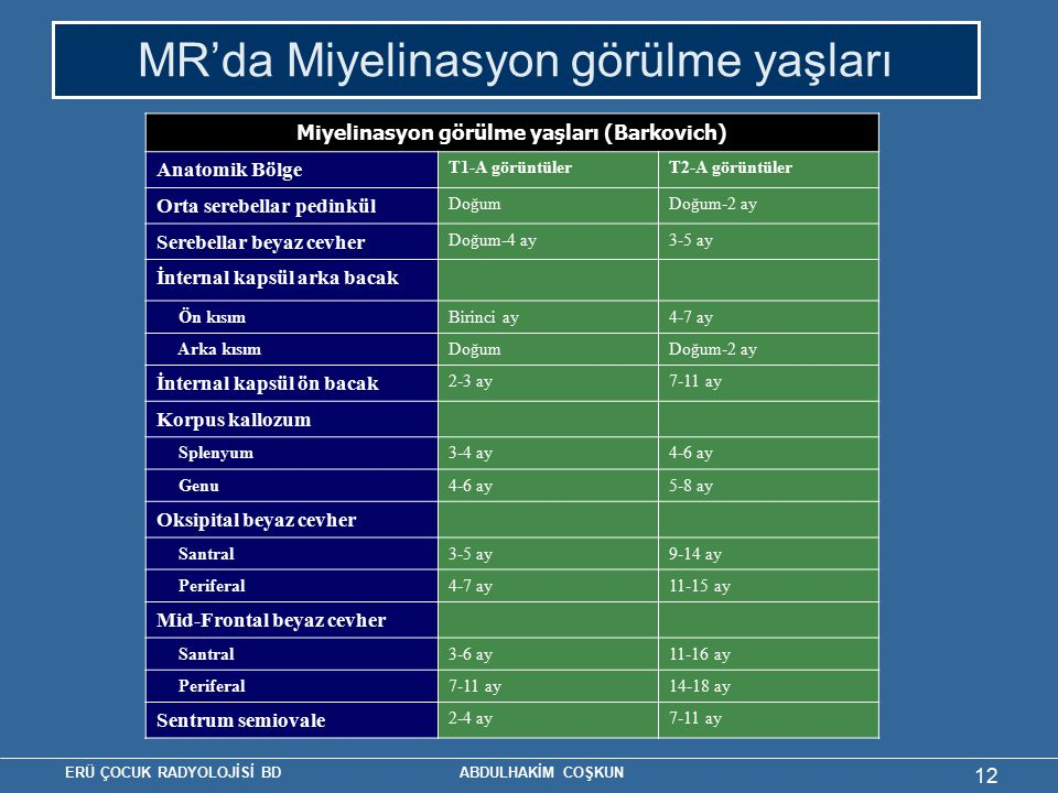 MR'da Miyelinasyon görülme yaşları
