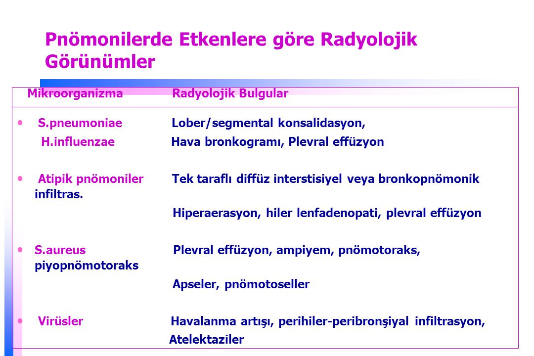 Pnömonilerde Etkenlere göre Radyolojik Görünümler