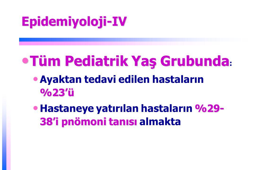 Tüm Pediatrik Yaş Grubunda: