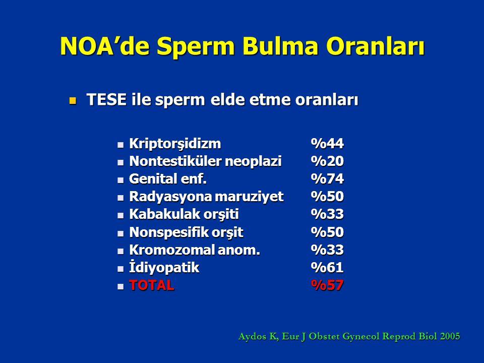 NOA'de Sperm Bulma Oranları
