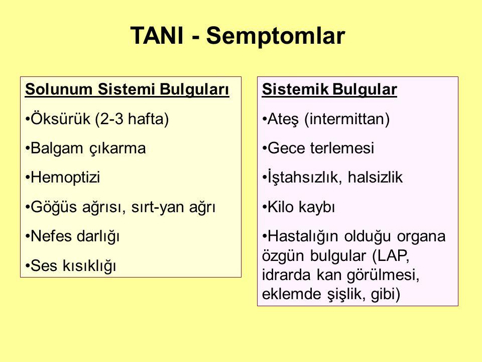 TANI - Semptomlar Solunum Sistemi Bulguları Öksürük (2-3 hafta)
