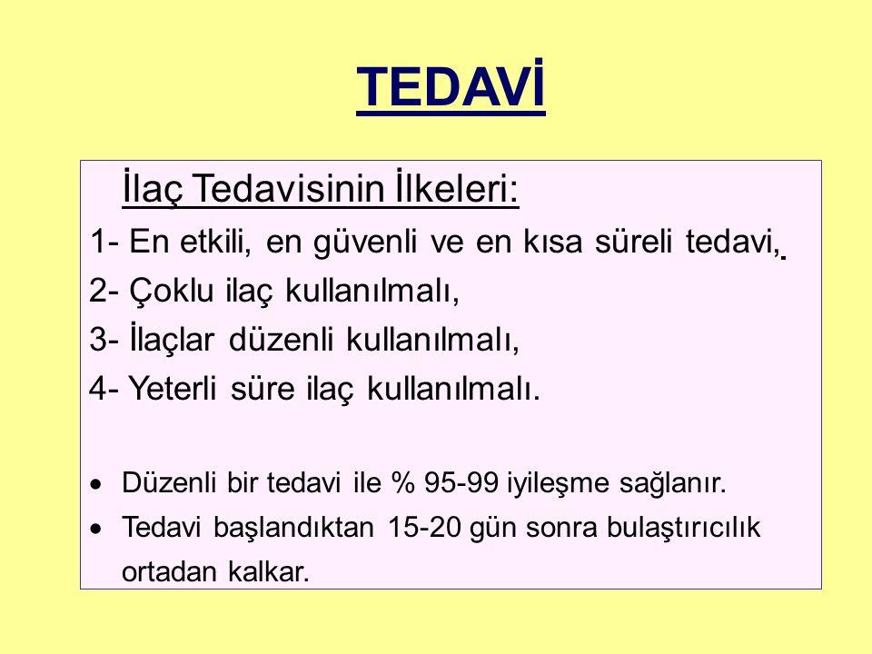 TEDAVİ İlaç Tedavisinin İlkeleri: