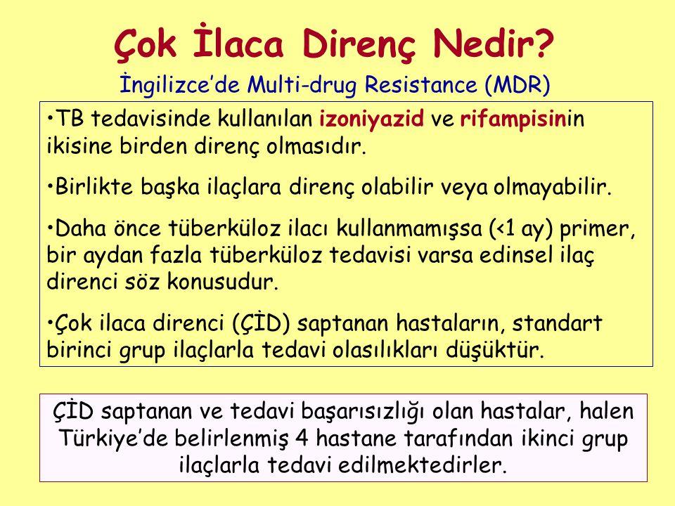 İngilizce'de Multi-drug Resistance (MDR)