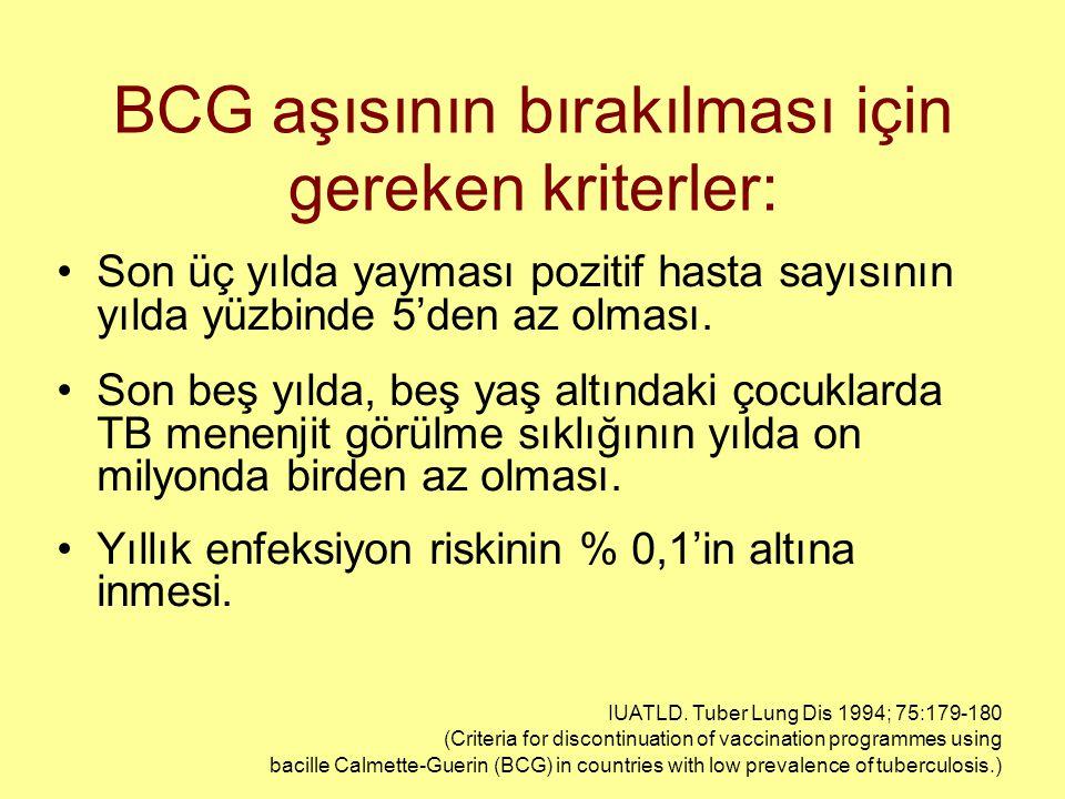 BCG aşısının bırakılması için gereken kriterler: