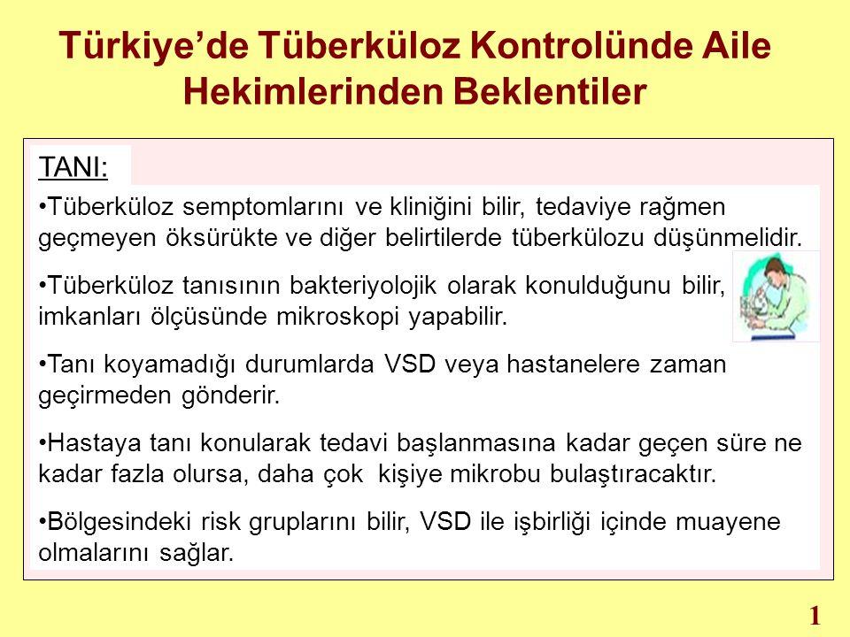 Türkiye'de Tüberküloz Kontrolünde Aile Hekimlerinden Beklentiler