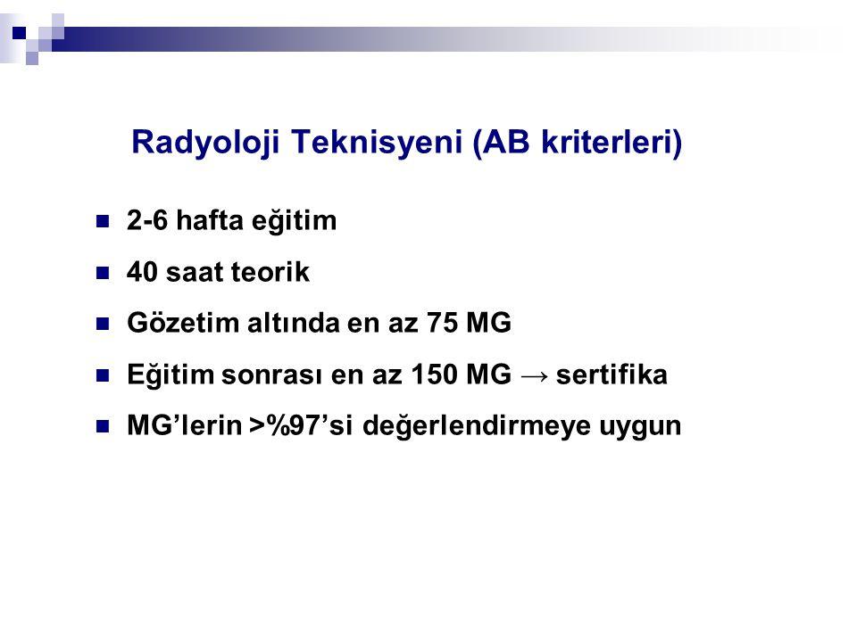 Radyoloji Teknisyeni (AB kriterleri)