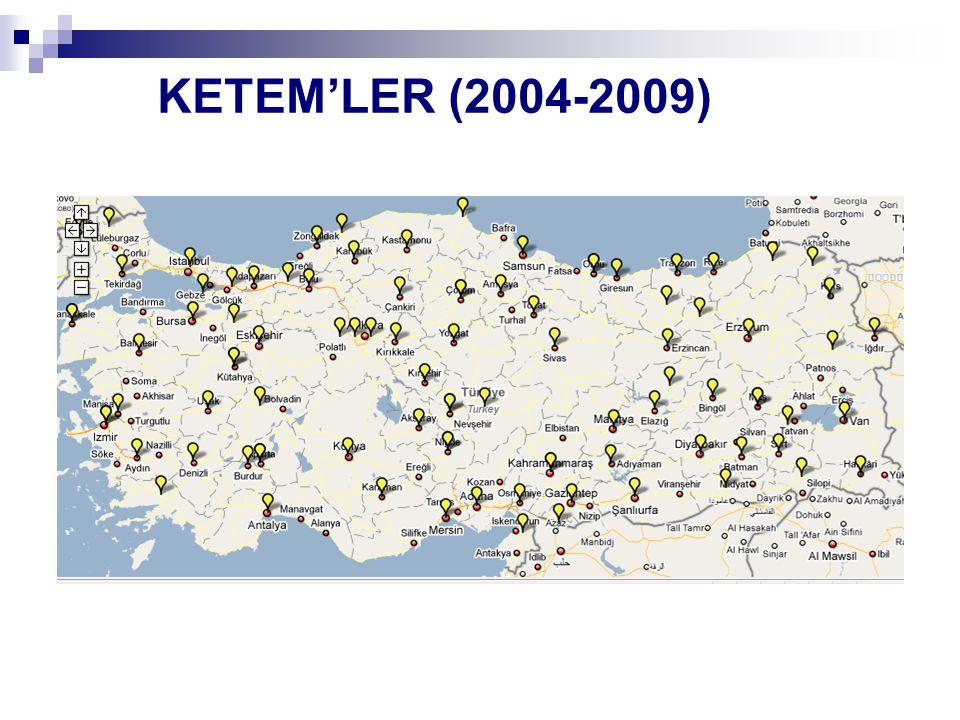 KETEM'LER (2004-2009) 40