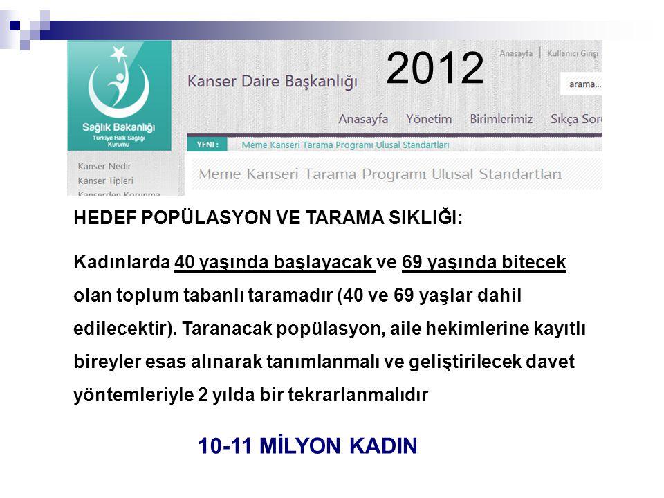 2012 10-11 MİLYON KADIN HEDEF POPÜLASYON VE TARAMA SIKLIĞI: