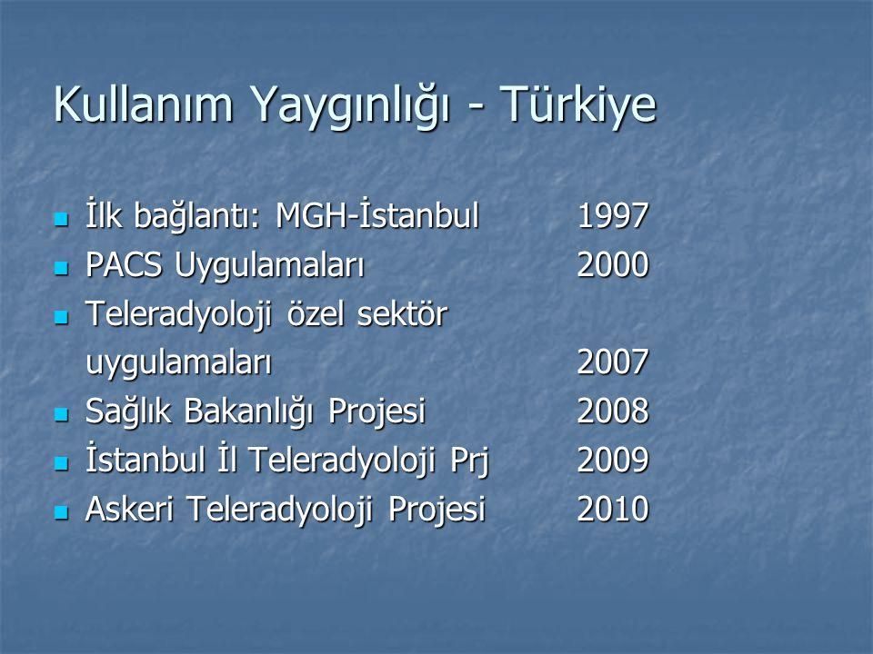 Kullanım Yaygınlığı - Türkiye