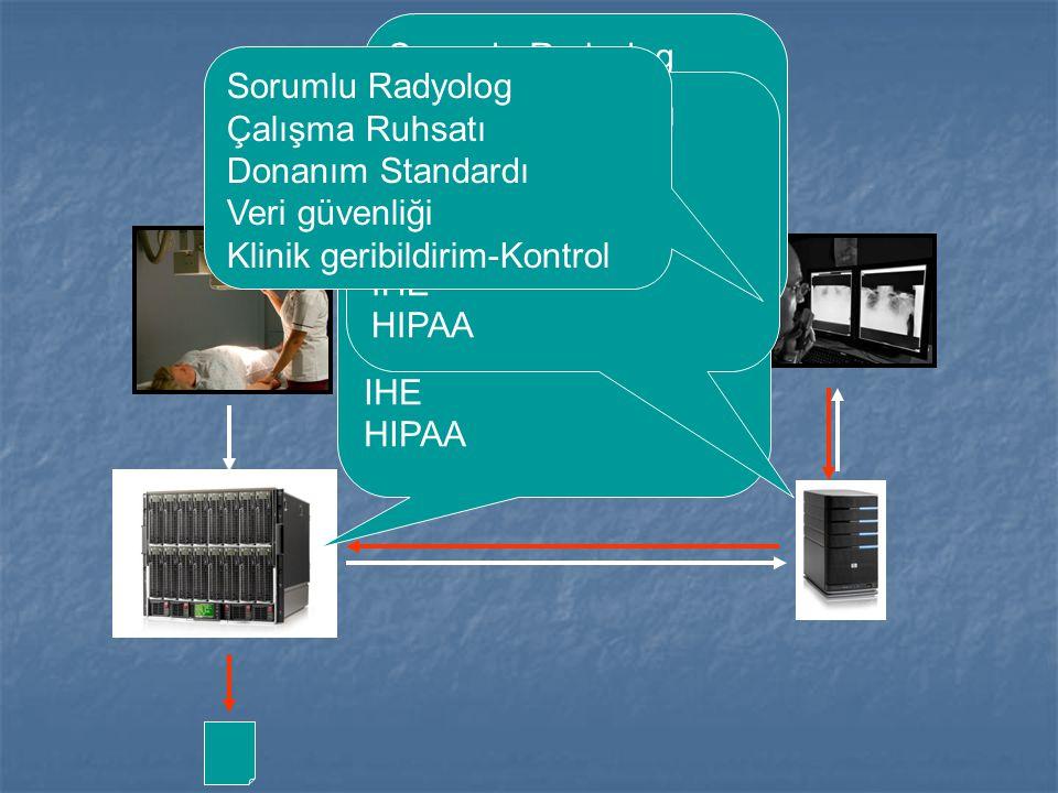 Sorumlu Radyolog Çalışma ruhsatı. Sertifikasyon. Donanım Standardı. Kalite Kontrol. DICOM. Sorumlu Radyolog.