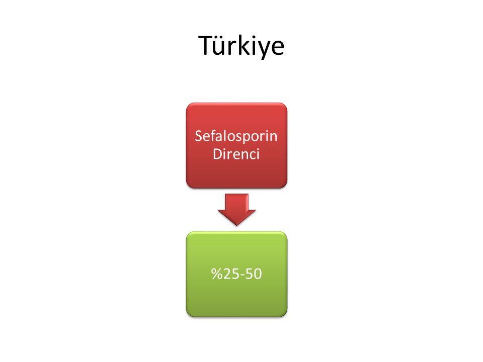 Türkiye Sefalosporin Direnci. %25-50.
