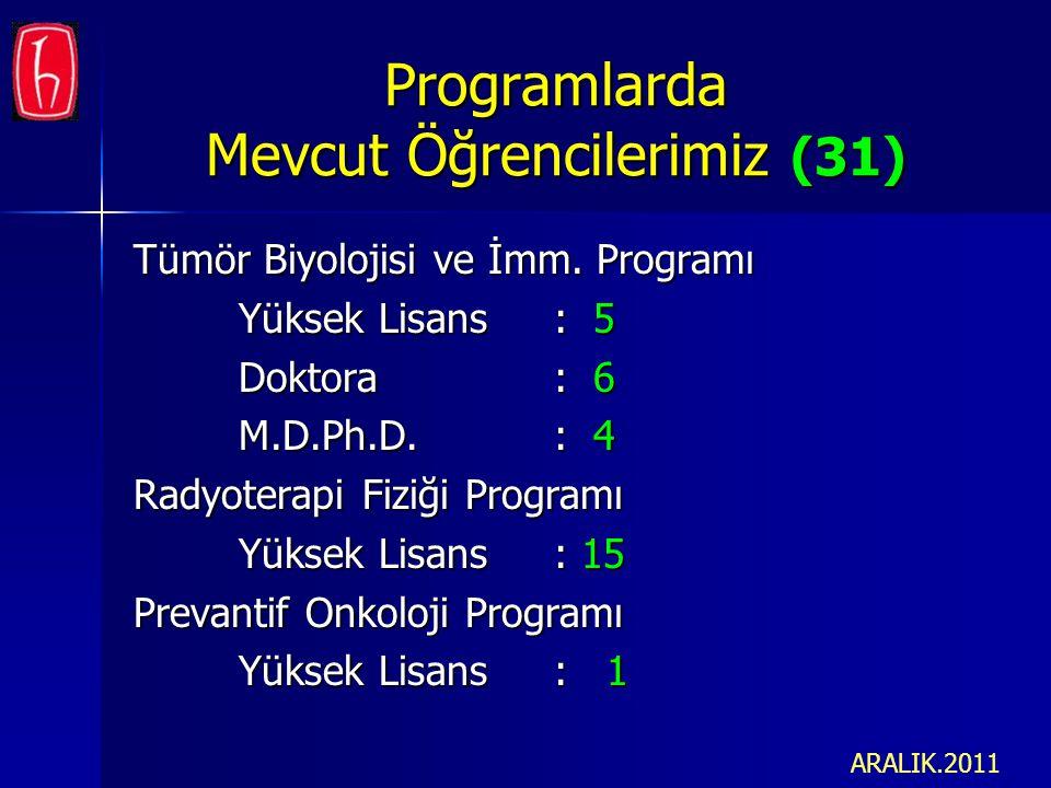 Programlarda Mevcut Öğrencilerimiz (31)