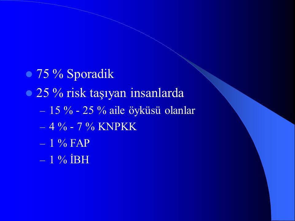 25 % risk taşıyan insanlarda